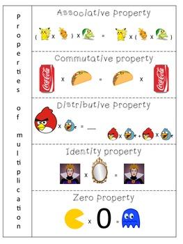 Properties of Multiplication Flipflap