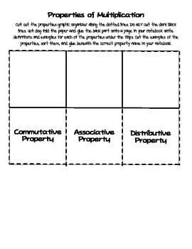 Properties of Multiplication Graphic Organizer for Interative Journals