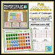 Properties of Multiplication Grocery RACE