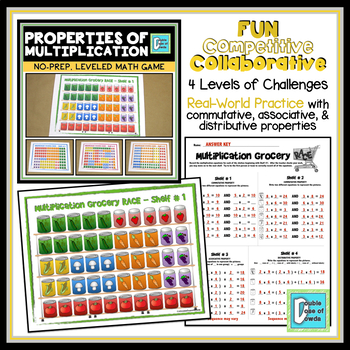 Properties of Multiplication Activity