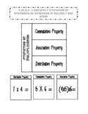 Properties of Multiplication Interactive Notebook