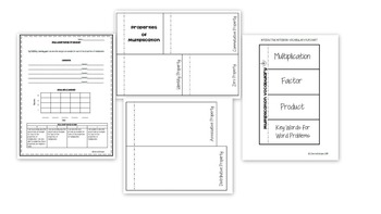 Properties of Multiplication Interactive Notebook Components