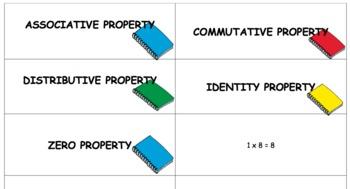 Properties of Multiplication Matching Madness