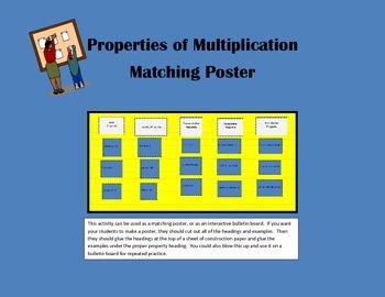 Properties of Multiplication Matching Poster