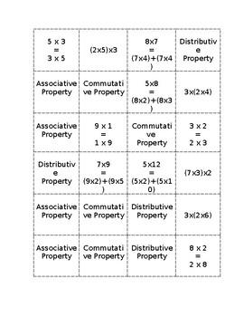 Properties of Multiplication Memory Game