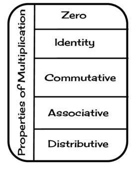 Properties of Multiplication Notebook
