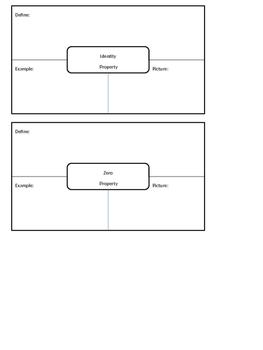 Properties of Multiplication Organizer