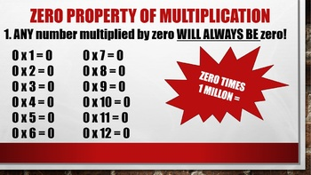 Properties of Multiplication PPT