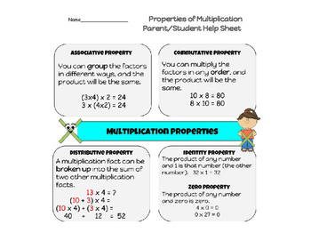 Properties of Multiplication - Parent/Student Help Page
