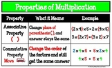 Properties of Multiplication Poster with Student Handout