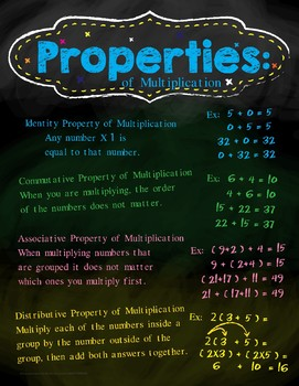 Properties of Multiplication Poster / Chart with Chalkboard Styling