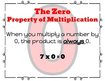 Properties of Multiplication Posters & Foldable