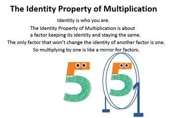 Properties of Multiplication Power Point