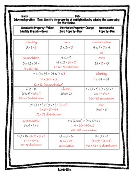 Properties of Multiplication Printables FREEBIE of the WEEK!