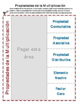 Properties of Multiplication: Propiedades de la Multiplicación SPANISH
