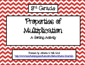 Properties of Multiplication: Sort