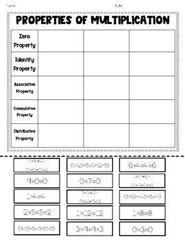 Properties of Multiplication Sort 3.OA.B.5