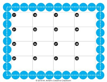 Properties of Multiplication Task Cards - Identify
