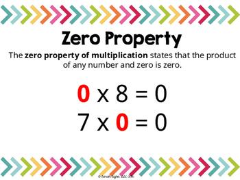 Properties of Multiplication Unit