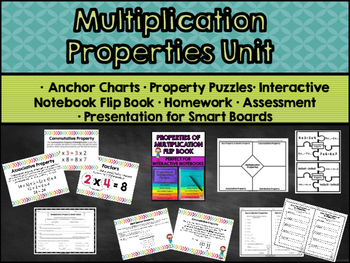 Properties of Multiplication Unit