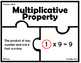 Properties of Multiplication Vocabulary Puzzles