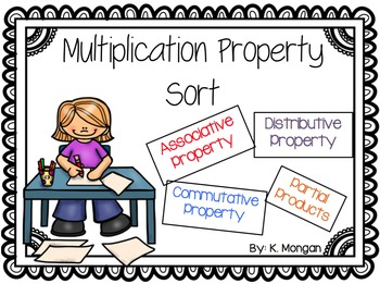 Multiplication Properties Equation Sort -Distributive & Partial Products