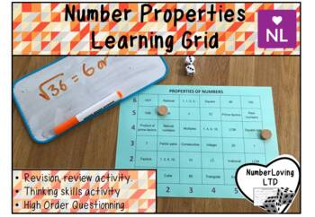 Properties of Number (Learning Grid)