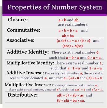 Properties of Number System Poster