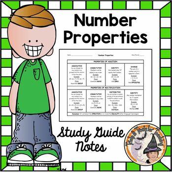Properties of Numbers Identity Associative Commutative Distributive Zero Notes