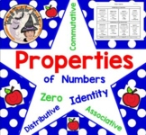 Properties of Numbers Identity Associative Commutative Distributive Zero Notes