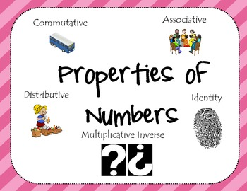 Properties of Numbers Posters