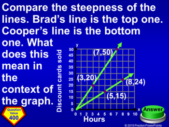 (7th) Quiz Show Game Proportions and Slope in a PowerPoint Presentation