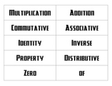Properties of Operations Activity