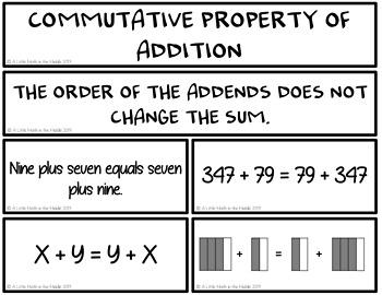 Properties of Operations Card Sort TEKS 6.7D