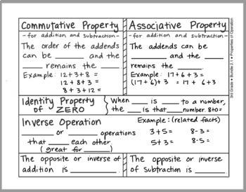 Properties of Operations Foldable 3rd Grade Math Doodles TEK 3.4A  CC 3.OA.D.9