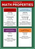 Commutative, Associative, & Identity Multiplication-Addition Properties Posters