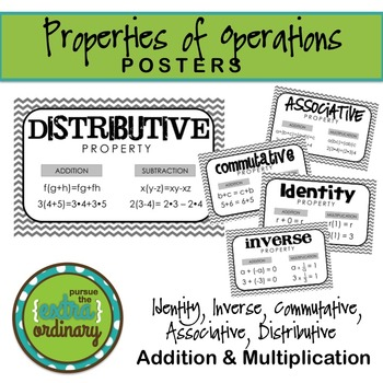 Properties of Operations Posters (with algebraic and numeric examples)