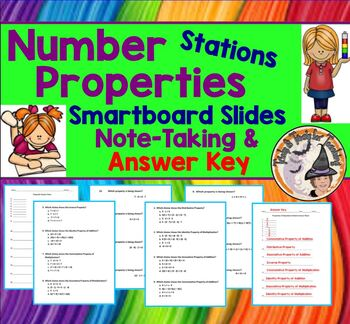 Number Properties of Operations Smartboard Lesson with Note Taking & Stations