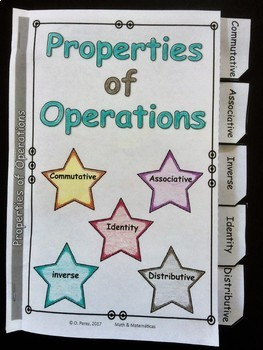 Properties of Operations-Student Notes & Practice (Distributive Property...)