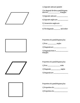 Properties of Parallelograms Foldable