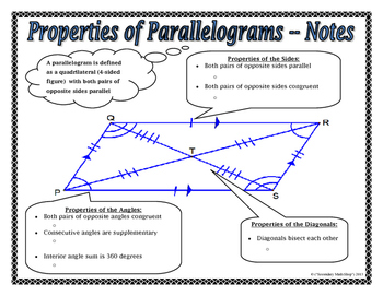 Properties of Parallelograms Notes and Assignment