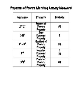 Properties of Powers Matching Activity