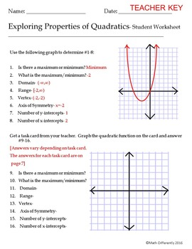 Properties of Quadratic Functions Exploration with Task Cards