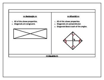 Properties of Quadrilateral Cheat Sheet