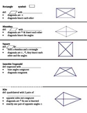 Properties of Quadrilateral Foldable - Fast!!!!
