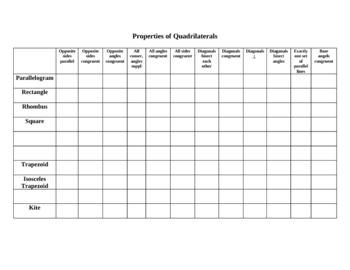 properties of quadrilaterals chart by regina guerra tpt. Black Bedroom Furniture Sets. Home Design Ideas