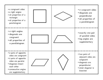 Properties of Quadrilaterals Foldable