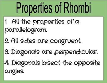 Properties of Quadrilaterals Signs
