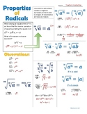 Properties of Radicals Vizual Notes