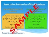 Properties of Real Numbers Classroom Signs/Magnets